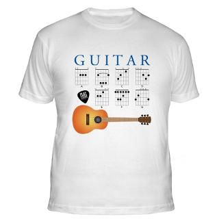 Acoustic Music TV Guitar 7 Chords : 7 Major Guitar Chord Fingerings
