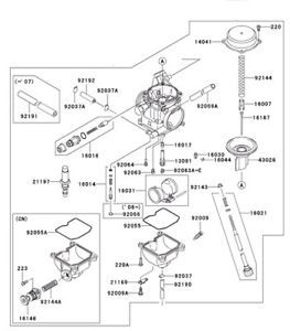 kawasaki prairie 300 carburetor diagram with Wiring Diagram For Kawasaki 360 Prairie 2007 on Wiring Diagram For 300 King Quad Suzuki also Tao Carburetor Schematic likewise Kawasaki Prairie 360 4x4 Wiring Diagram moreover Kawasaki Prairie Fuel Filter further 2002 Kawasaki Atv Wiring Diagram.