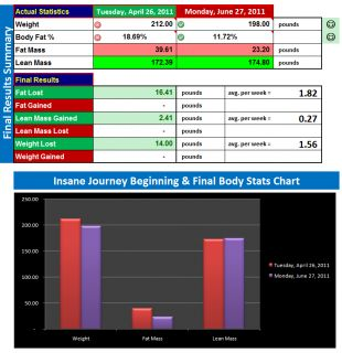 excel spreadsheet workout tracker tool nutrition guide manager for